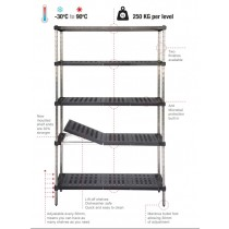 Mantova 5 Tier Post Style Shelving Galvanised Tube With ABS Shelves - 1500mmW x 600mmD x 2000mmH